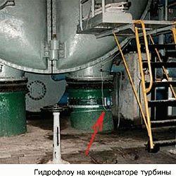 Гидрофлоу на конденсаторе турбины