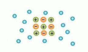 Формируется микрокристалл