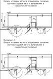 Схема развертывания входной площадки 2