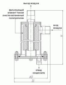 """Схема фильтра сжатого воздуха """"Арктис-П"""""""