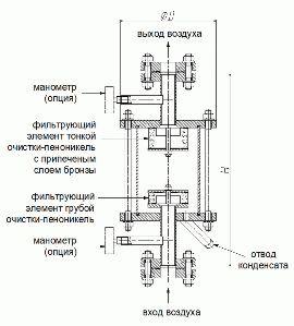 Фильтр-влагомаслоотделитель Арктис - схема
