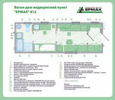 Планировка медицинского пункта Ермак