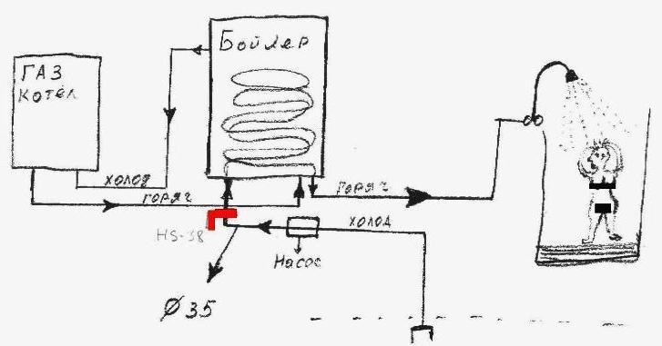 Схема, предоставленная клиентом для определения места установки прибора Hydroflow